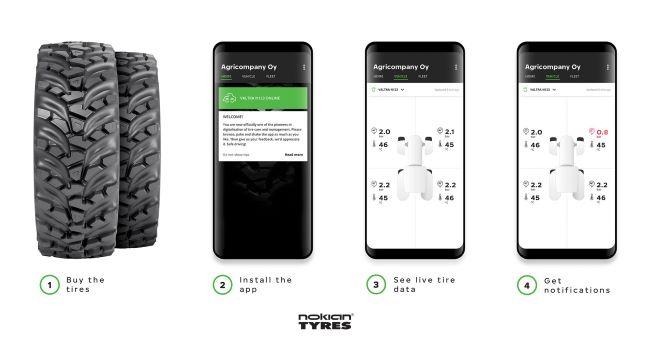 Nokian Tyres Intuitu - цифрова система за мониторинг на гуми