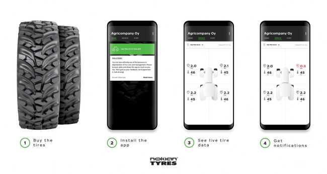 Умните гуми идват с автономните автомобили